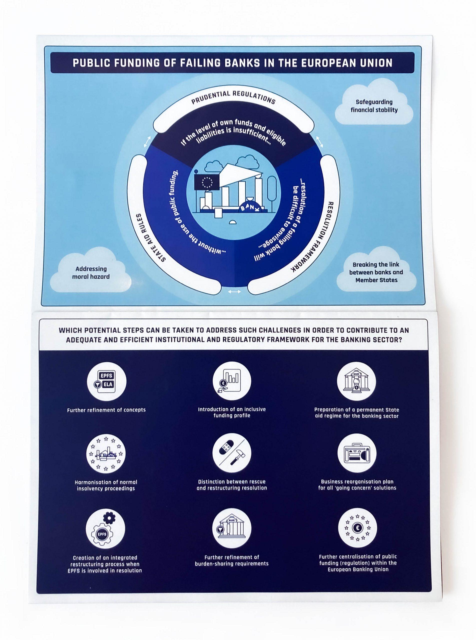 Infographic Print