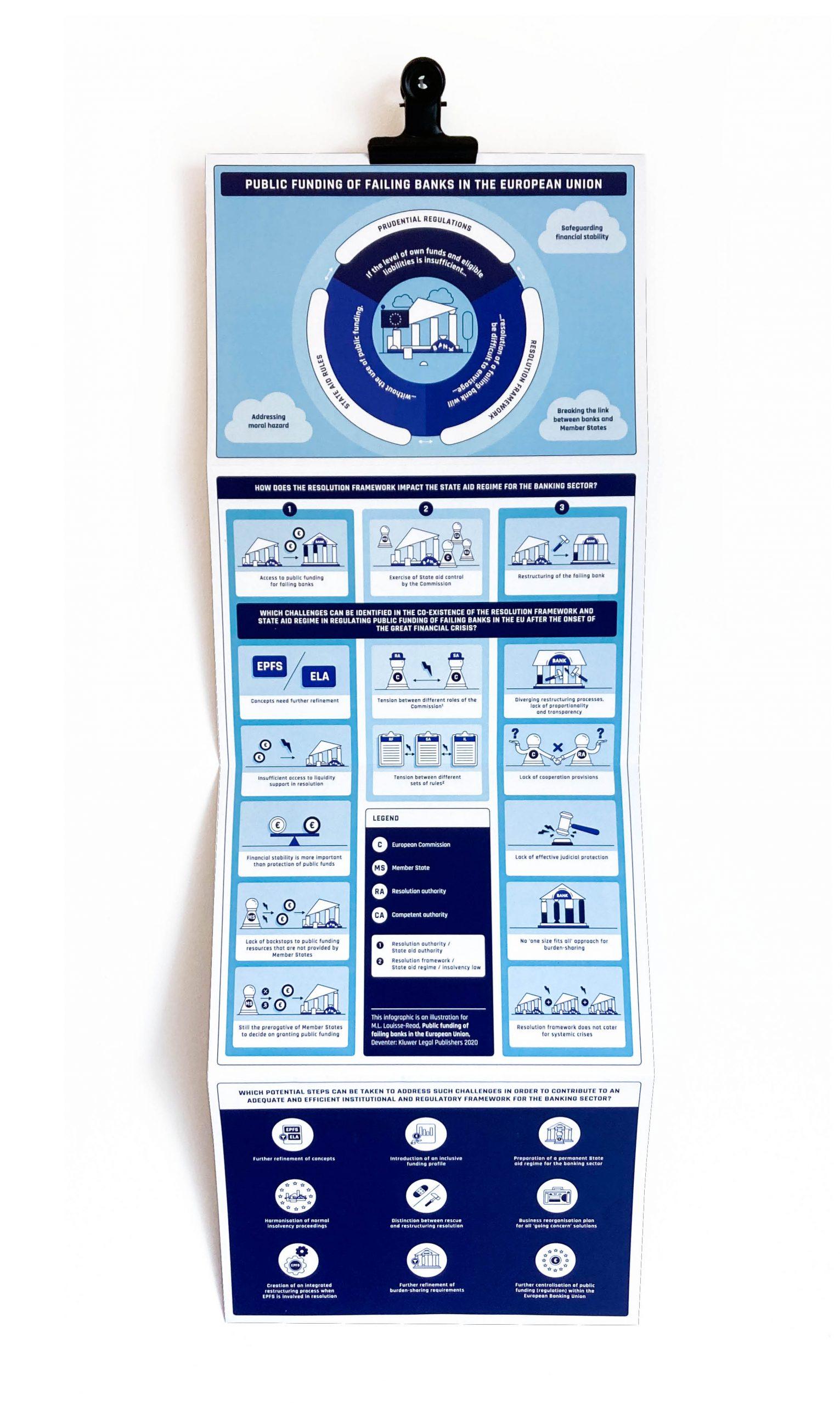 infographic drukwerk